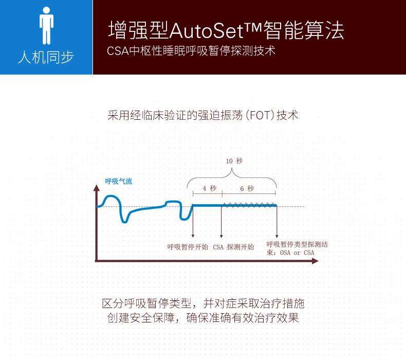 S9 Autoset10